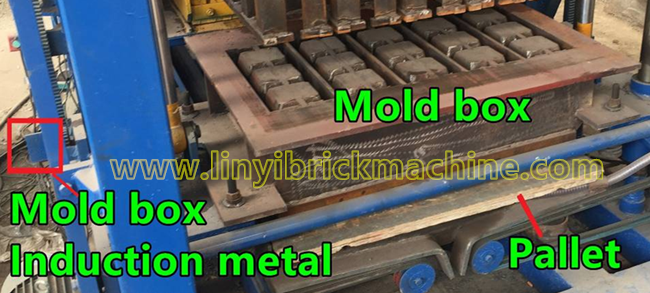 block machine mould